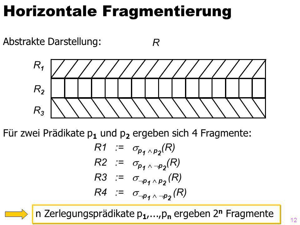 12 Horizontale Fragmentierung Abstrakte Darstellung: Für zwei Prädikate p 1 und p 2 ergeben sich 4 Fragmente: n Zerlegungsprädikate p 1,...,p n ergeben 2 n Fragmente R R1R1 R2R2 R3R3 R1 := p 1 p 2 (R) R2 := p 1 p 2 (R) R3 := p 1 p 2 (R) R4 := p 1 p 2 (R)