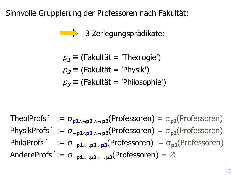13 Sinnvolle Gruppierung der Professoren nach Fakultät: 3 Zerlegungsprädikate: p 1 (Fakultät = Theologie ) p 2 (Fakultät = Physik ) p 3 (Fakultät = Philosophie ) TheolProfs´ := σ p1 p2 p3 (Professoren) = σ p1 (Professoren) PhysikProfs´ := σ p1 p2 p3 (Professoren) = σ p2 (Professoren) PhiloProfs´ := σ p1 p2 p3 (Professoren) = σ p3 (Professoren) AndereProfs´:= σ p1 p2 p3 (Professoren) =