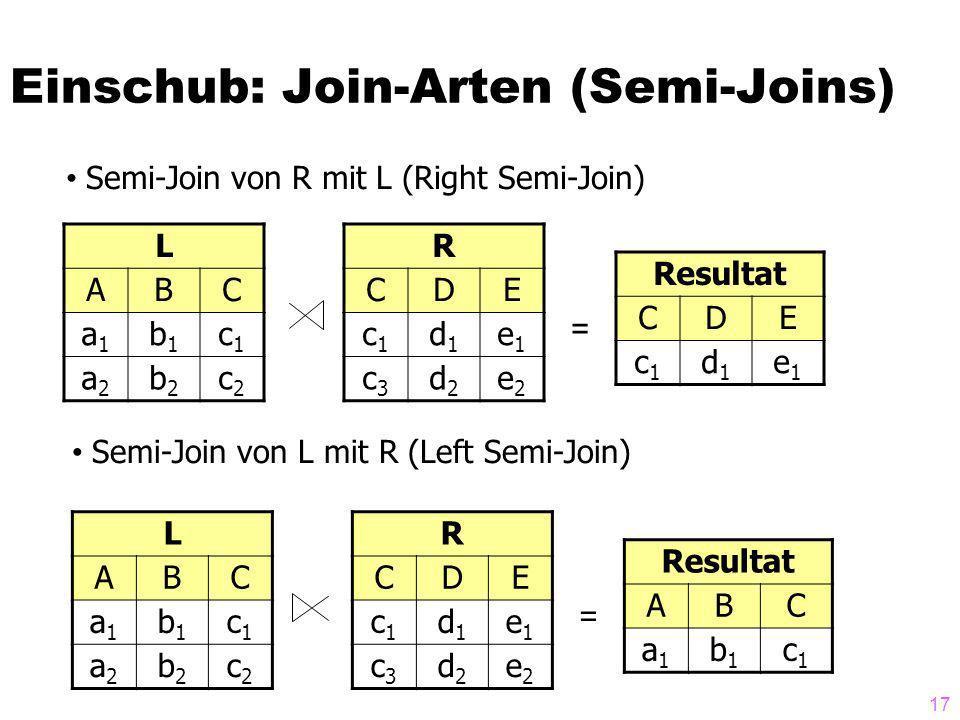 17 Einschub: Join-Arten (Semi-Joins) L ABC a1a1 b1b1 c1c1 a2a2 b2b2 c2c2 R CDE c1c1 d1d1 e1e1 c3c3 d2d2 e2e2 Resultat CDE c1c1 d1d1 e1e1 = Semi-Join von R mit L (Right Semi-Join) L ABC a1a1 b1b1 c1c1 a2a2 b2b2 c2c2 R CDE c1c1 d1d1 e1e1 c3c3 d2d2 e2e2 = Semi-Join von L mit R (Left Semi-Join) Resultat ABC a1a1 b1b1 c1c1