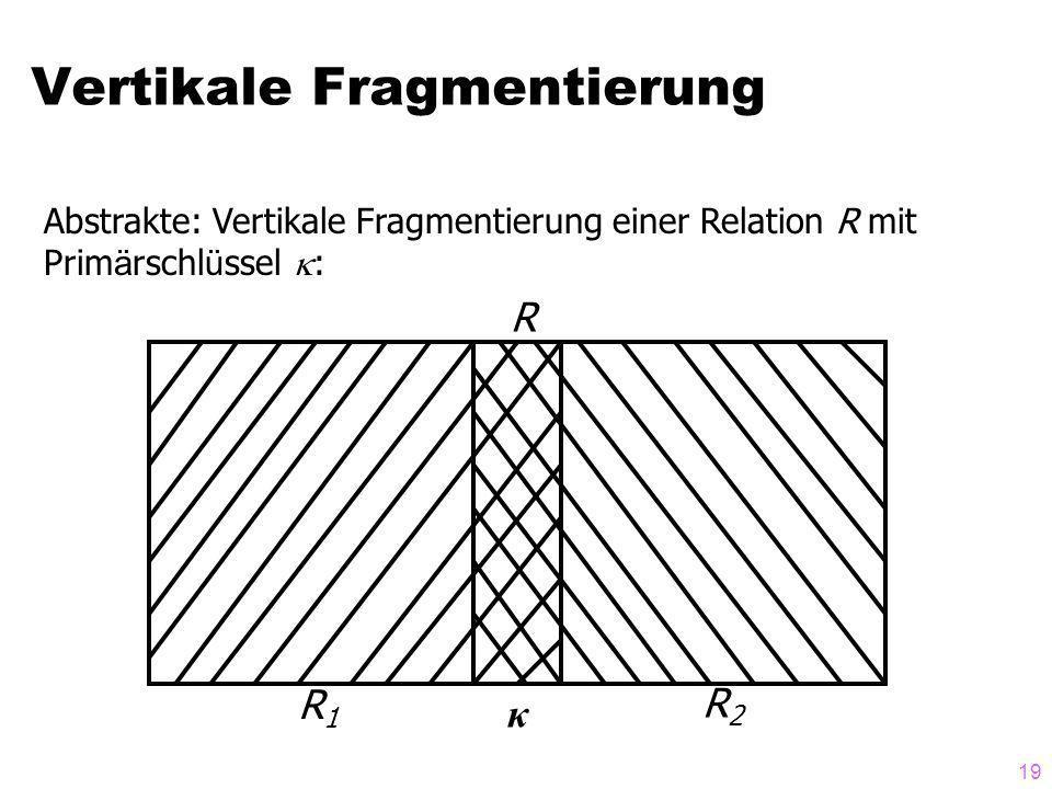 19 Vertikale Fragmentierung Abstrakte: Vertikale Fragmentierung einer Relation R mit Prim ä rschl ü ssel : R1R1 R2R2 R κ