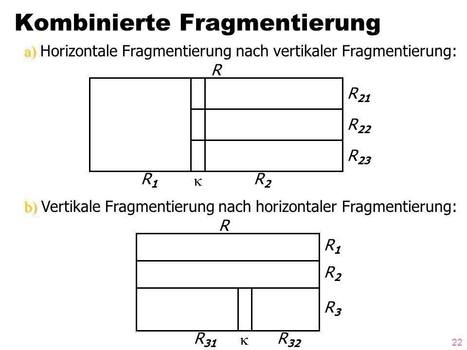 22 Kombinierte Fragmentierung a) a) Horizontale Fragmentierung nach vertikaler Fragmentierung: b) b) Vertikale Fragmentierung nach horizontaler Fragmentierung: R1R1 R2R2 R 21 R R 22 R 23 R R1R1 R2R2 R3R3 R 32 R 31