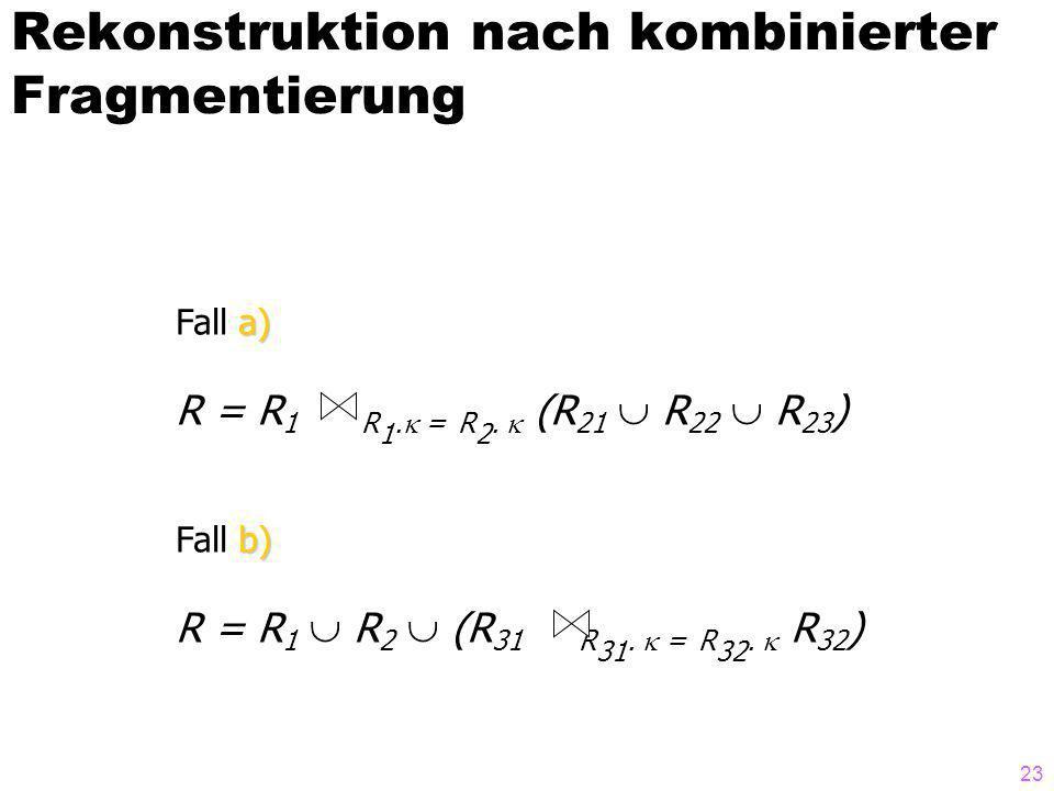 23 Rekonstruktion nach kombinierter Fragmentierung a) Fall a) R = R 1 R 1. = R 2. (R 21 R 22 R 23 ) b) Fall b) R = R 1 R 2 (R 31 R 31. = R 32. R 32 )