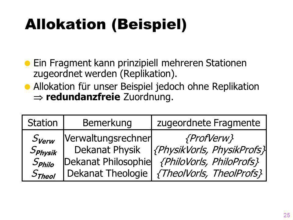 25 Allokation (Beispiel) Ein Fragment kann prinzipiell mehreren Stationen zugeordnet werden (Replikation). Allokation für unser Beispiel jedoch ohne R