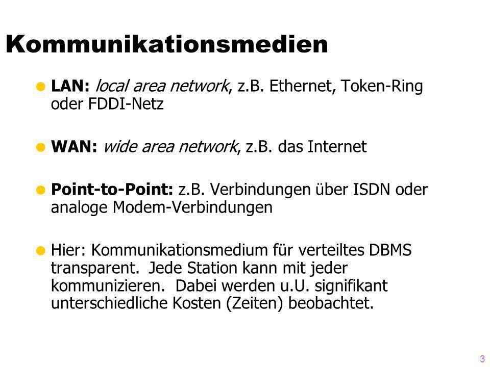 3 Kommunikationsmedien LAN: local area network, z.B. Ethernet, Token-Ring oder FDDI-Netz WAN: wide area network, z.B. das Internet Point-to-Point: z.B