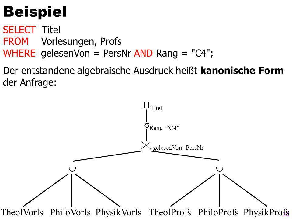 35 Beispiel SELECT Titel FROM Vorlesungen, Profs WHERE gelesenVon = PersNr AND Rang = C4 ; Der entstandene algebraische Ausdruck heißt kanonische Form der Anfrage: Π Titel σ Rang= C4 gelesenVon=PersNr TheolVorlsPhiloVorlsPhysikVorlsTheolProfsPhiloProfsPhysikProfs
