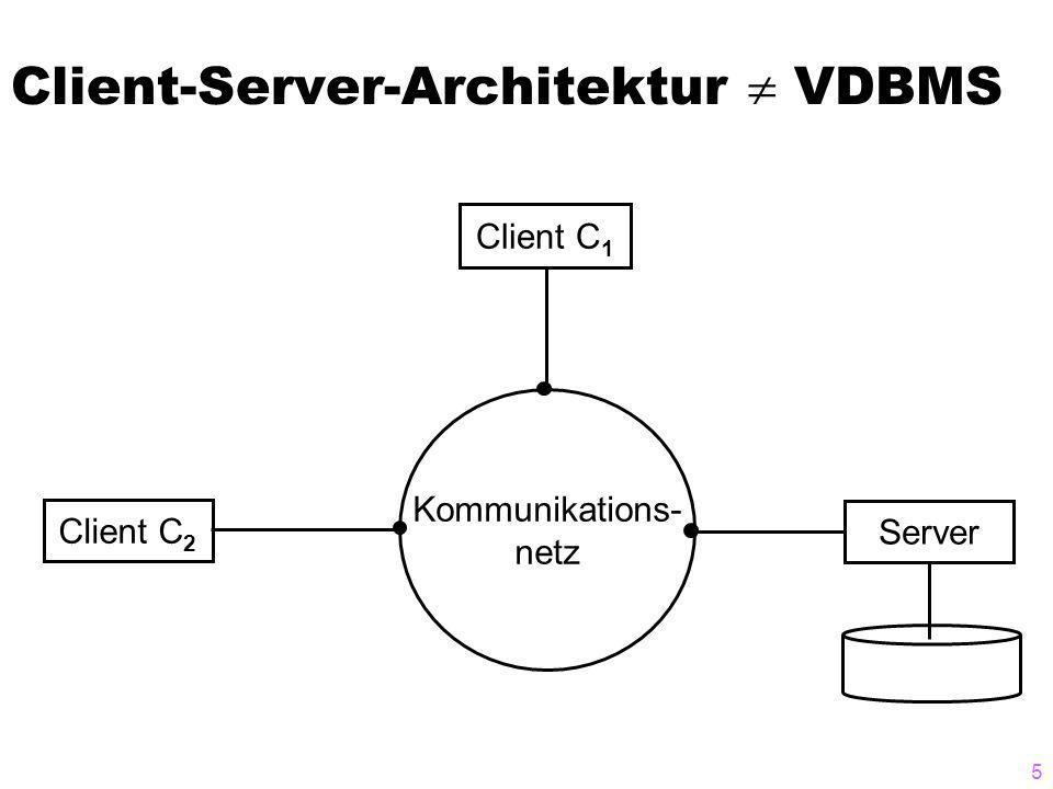 5 Client-Server-Architektur VDBMS Kommunikations- netz Client C 1 Client C 2 Server