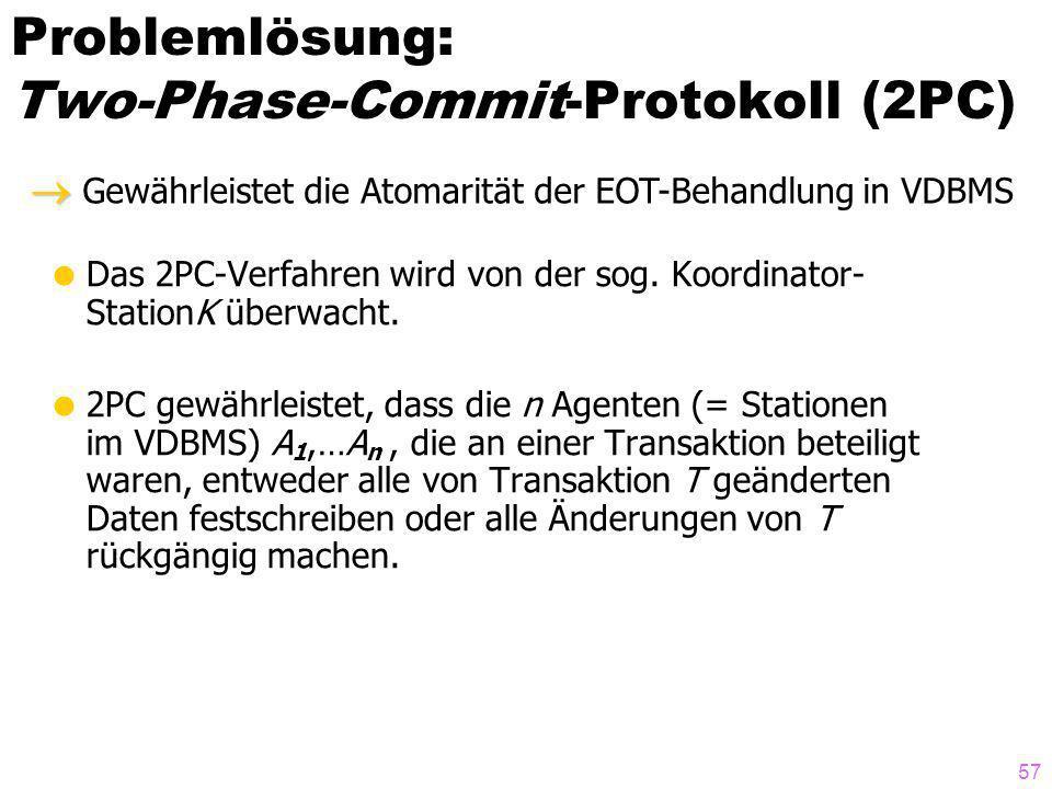 57 Problemlösung: Two-Phase-Commit-Protokoll (2PC) Das 2PC-Verfahren wird von der sog. Koordinator- StationK überwacht. 2PC gewährleistet, dass die n