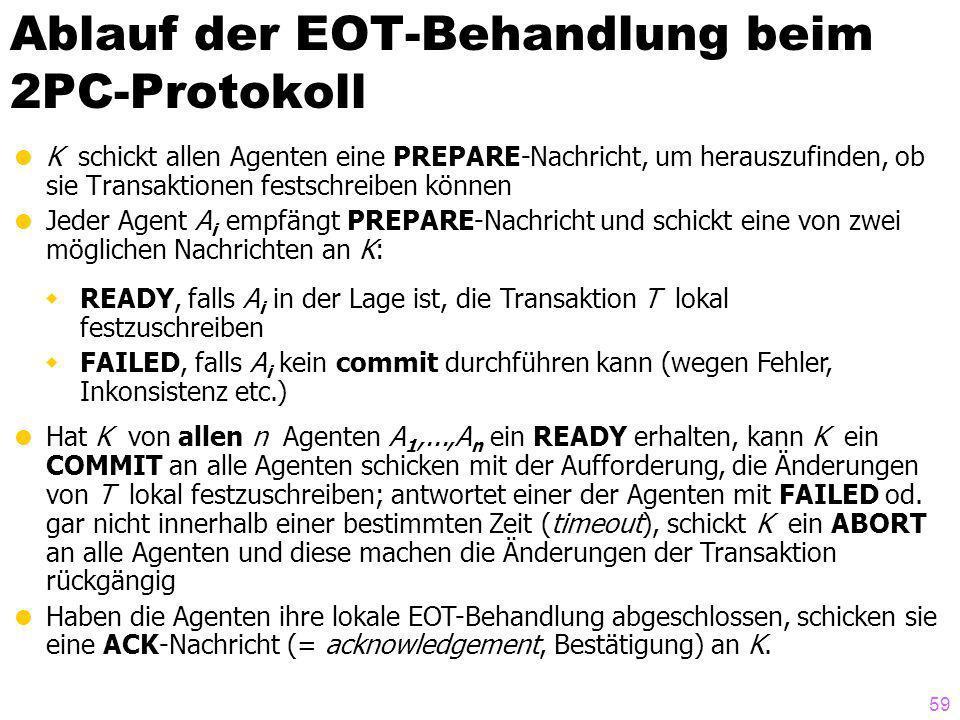 59 Ablauf der EOT-Behandlung beim 2PC-Protokoll K schickt allen Agenten eine PREPARE-Nachricht, um herauszufinden, ob sie Transaktionen festschreiben können Jeder Agent A i empfängt PREPARE-Nachricht und schickt eine von zwei möglichen Nachrichten an K: Hat K von allen n Agenten A 1,...,A n ein READY erhalten, kann K ein COMMIT an alle Agenten schicken mit der Aufforderung, die Änderungen von T lokal festzuschreiben; antwortet einer der Agenten mit FAILED od.
