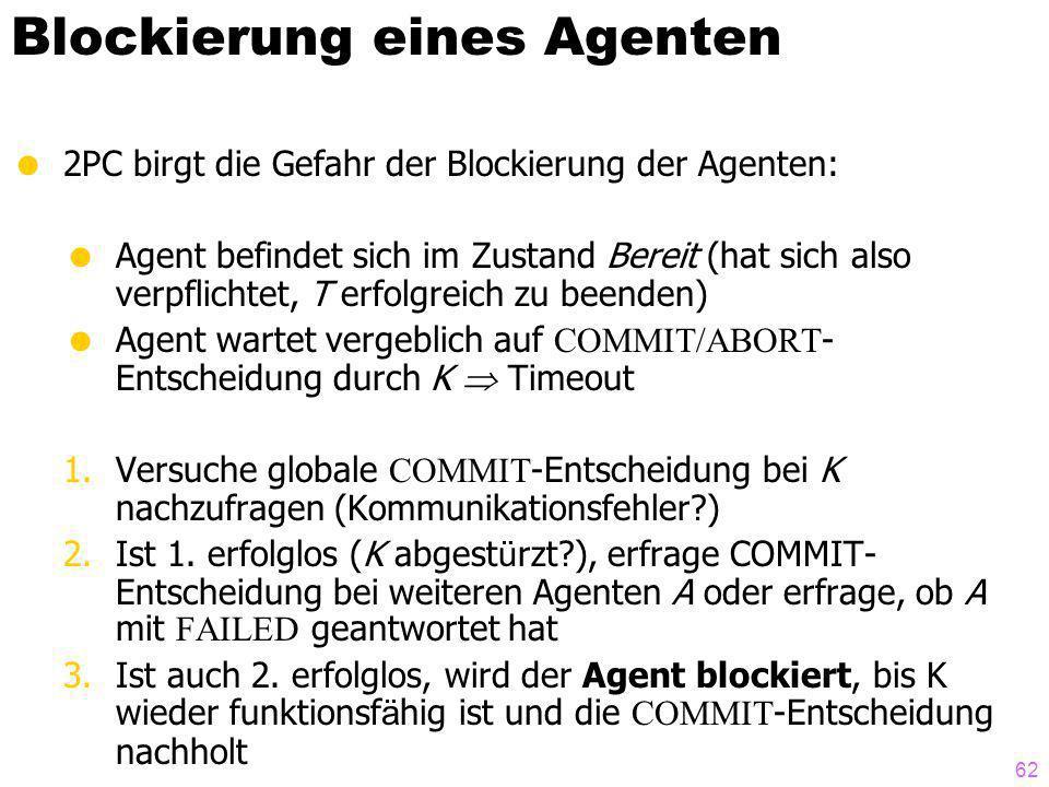 62 Blockierung eines Agenten 2PC birgt die Gefahr der Blockierung der Agenten: Agent befindet sich im Zustand Bereit (hat sich also verpflichtet, T erfolgreich zu beenden) Agent wartet vergeblich auf COMMIT/ABORT - Entscheidung durch K Timeout 1.Versuche globale COMMIT -Entscheidung bei K nachzufragen (Kommunikationsfehler?) 2.Ist 1.