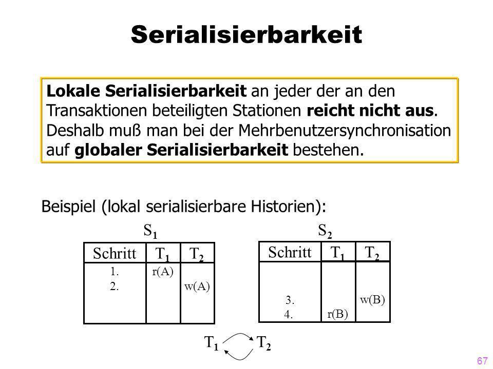 67 Serialisierbarkeit Lokale Serialisierbarkeit an jeder der an den Transaktionen beteiligten Stationen reicht nicht aus.