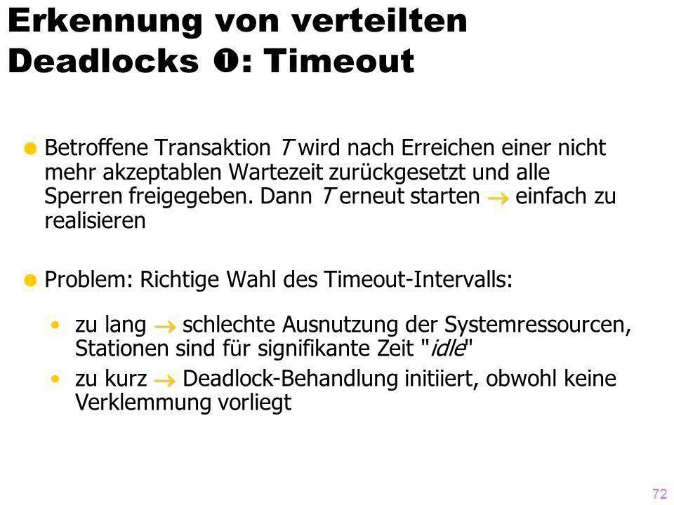 72 Erkennung von verteilten Deadlocks : Timeout Betroffene Transaktion T wird nach Erreichen einer nicht mehr akzeptablen Wartezeit zurückgesetzt und alle Sperren freigegeben.