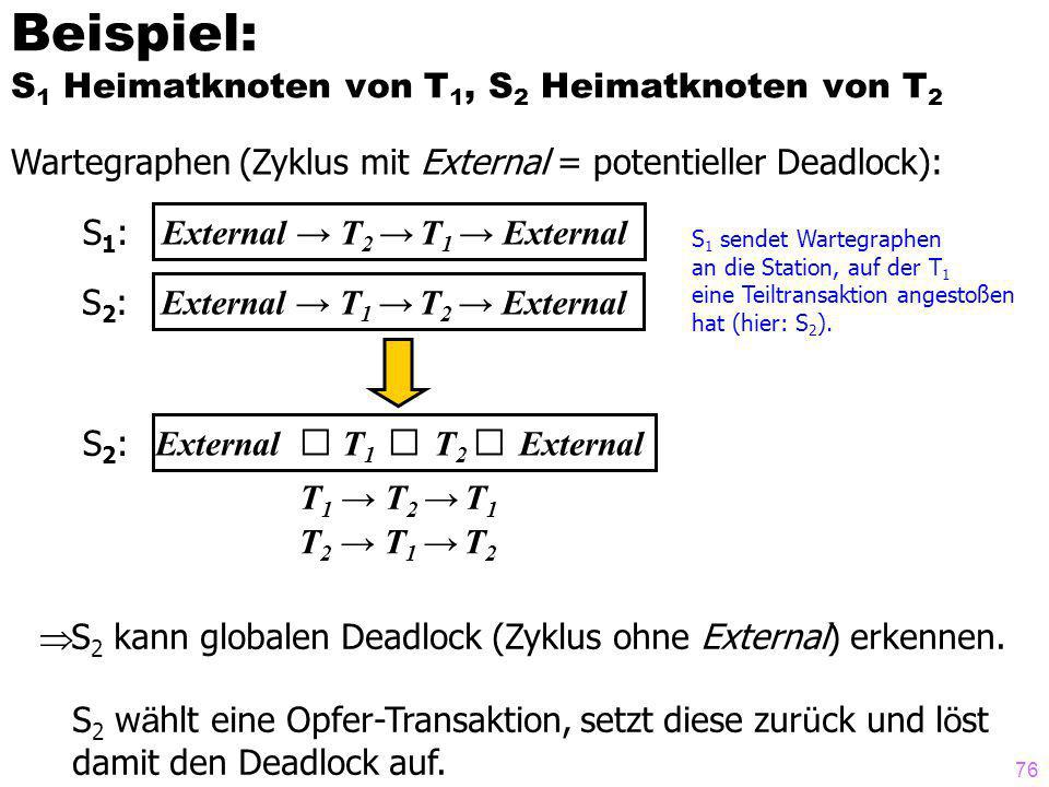 76 Beispiel: S 1 Heimatknoten von T 1, S 2 Heimatknoten von T 2 Wartegraphen (Zyklus mit External = potentieller Deadlock): S1:S1: External T 2 T 1 External S2:S2: External T 1 T 2 External S2:S2: T 1 T 2 T 1 T 2 T 1 T 2 S 1 sendet Wartegraphen an die Station, auf der T 1 eine Teiltransaktion angestoßen hat (hier: S 2 ).