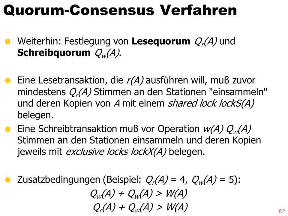 82 Quorum-Consensus Verfahren Weiterhin: Festlegung von Lesequorum Q r (A) und Schreibquorum Q w (A). Eine Lesetransaktion, die r(A) ausf ü hren will,