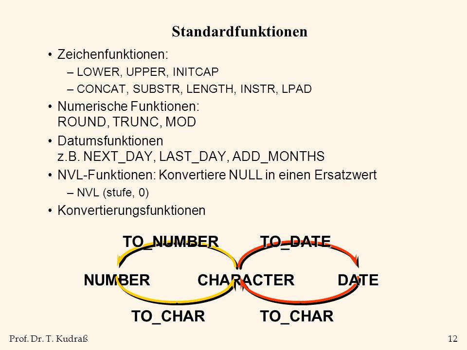 Prof. Dr. T. Kudraß12 Standardfunktionen Zeichenfunktionen: –LOWER, UPPER, INITCAP –CONCAT, SUBSTR, LENGTH, INSTR, LPAD Numerische Funktionen: ROUND,