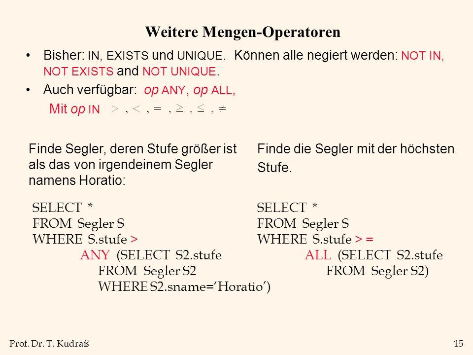Prof. Dr. T. Kudraß15 Weitere Mengen-Operatoren Bisher: IN, EXISTS und UNIQUE. Können alle negiert werden: NOT IN, NOT EXISTS and NOT UNIQUE. Auch ver
