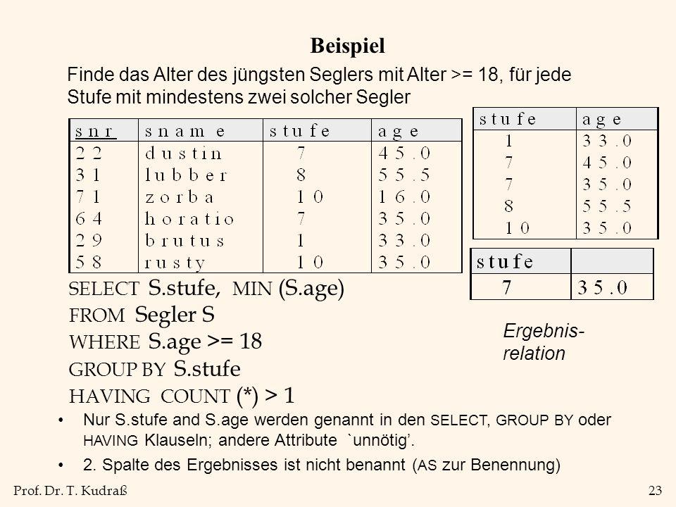 Prof. Dr. T. Kudraß23 Beispiel Ergebnis- relation Nur S.stufe and S.age werden genannt in den SELECT, GROUP BY oder HAVING Klauseln; andere Attribute