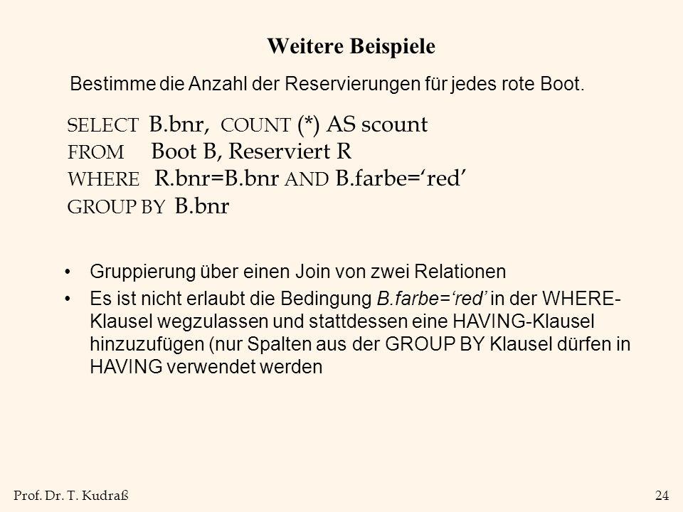 Prof. Dr. T. Kudraß24 Weitere Beispiele Gruppierung über einen Join von zwei Relationen Es ist nicht erlaubt die Bedingung B.farbe=red in der WHERE- K