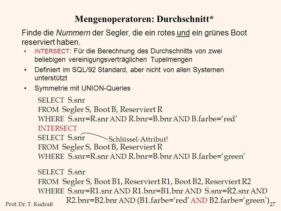 Prof. Dr. T. Kudraß27 Mengenoperatoren: Durchschnitt* Finde die Nummern der Segler, die ein rotes und ein grünes Boot reserviert haben. INTERSECT : Fü