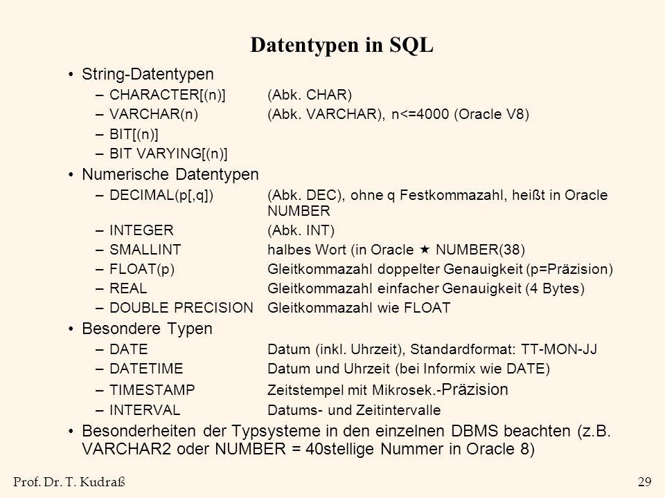 Prof. Dr. T. Kudraß29 Datentypen in SQL String-Datentypen –CHARACTER[(n)](Abk. CHAR) –VARCHAR(n)(Abk. VARCHAR), n<=4000 (Oracle V8) –BIT[(n)] –BIT VAR