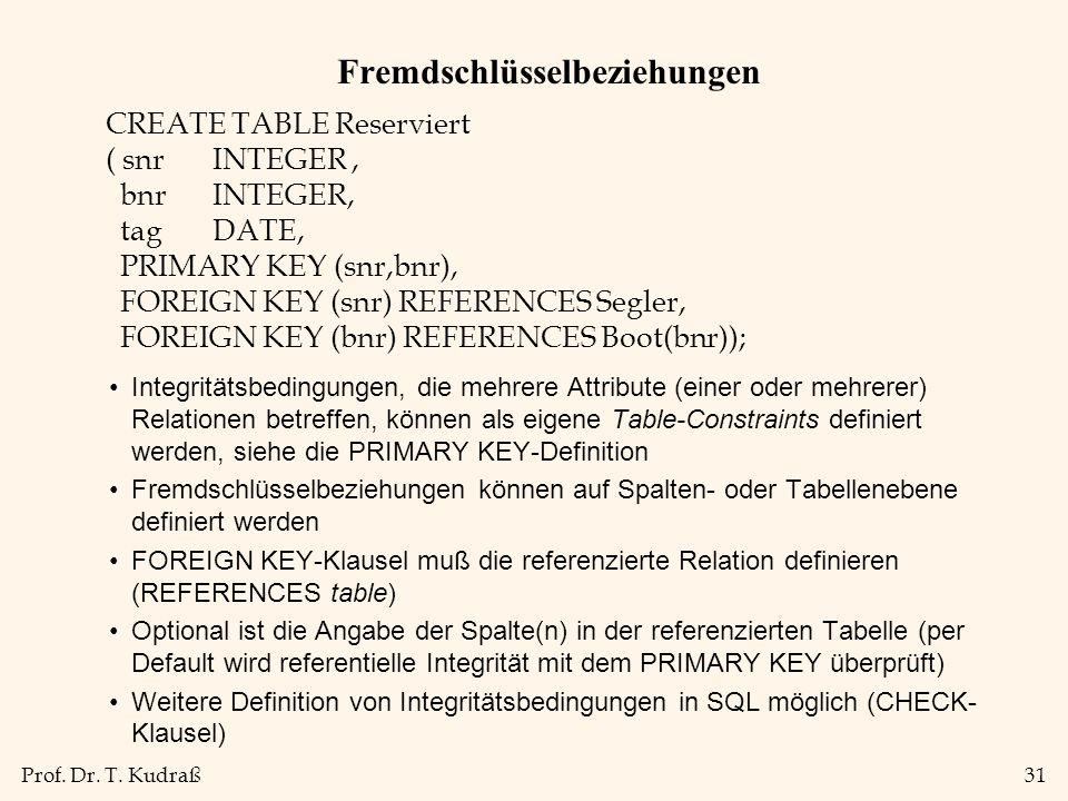 Prof. Dr. T. Kudraß31 Fremdschlüsselbeziehungen CREATE TABLE Reserviert ( snrINTEGER, bnrINTEGER, tagDATE, PRIMARY KEY (snr,bnr), FOREIGN KEY (snr) RE