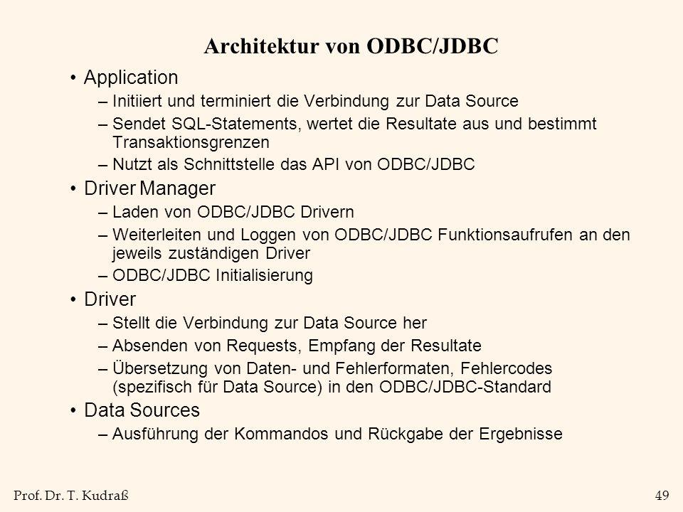 Prof. Dr. T. Kudraß49 Architektur von ODBC/JDBC Application –Initiiert und terminiert die Verbindung zur Data Source –Sendet SQL-Statements, wertet di