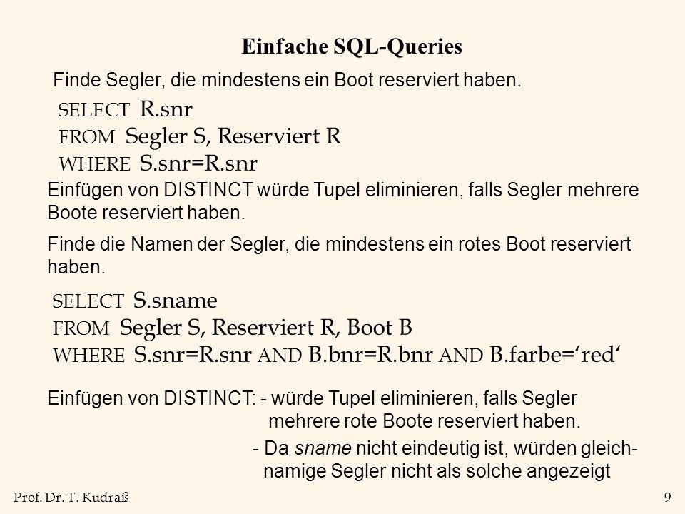 Prof.Dr. T. Kudraß50 Dynamisches SQL Dynamische Festlegung von SQL-Anweisungen bzw.