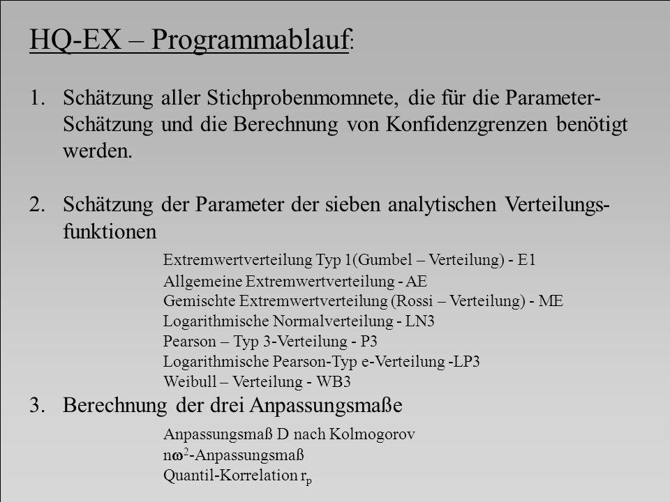 HQ-EX – Programmablauf : 1.Schätzung aller Stichprobenmomnete, die für die Parameter- Schätzung und die Berechnung von Konfidenzgrenzen benötigt werde