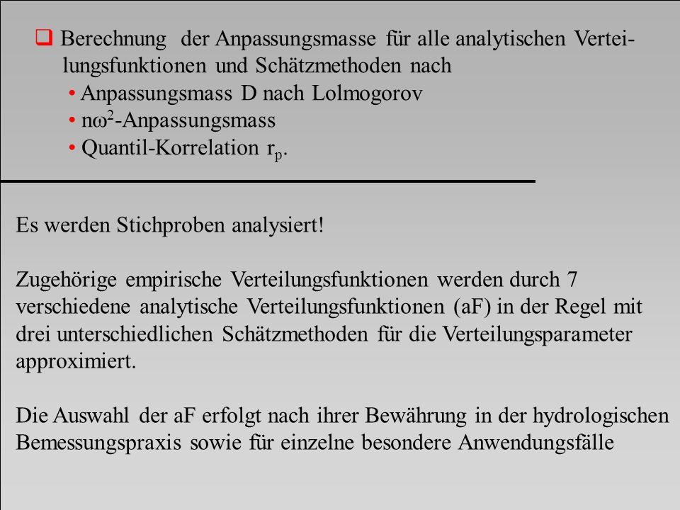 Berechnung der Anpassungsmasse für alle analytischen Vertei- lungsfunktionen und Schätzmethoden nach Anpassungsmass D nach Lolmogorov n 2 -Anpassungsm