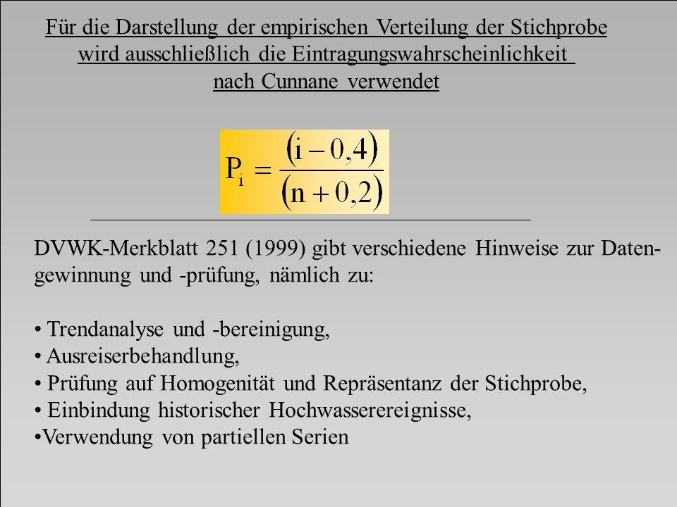 Für die Darstellung der empirischen Verteilung der Stichprobe wird ausschließlich die Eintragungswahrscheinlichkeit nach Cunnane verwendet DVWK-Merkbl