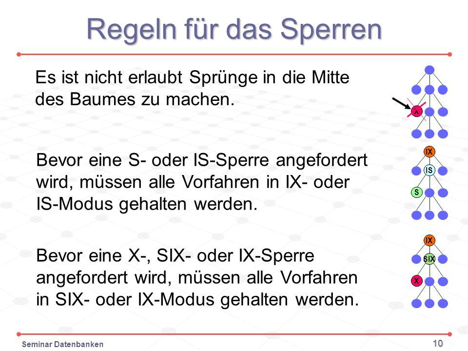 Seminar Datenbanken 10 Regeln für das Sperren Es ist nicht erlaubt Sprünge in die Mitte des Baumes zu machen. X Bevor eine S- oder IS-Sperre angeforde