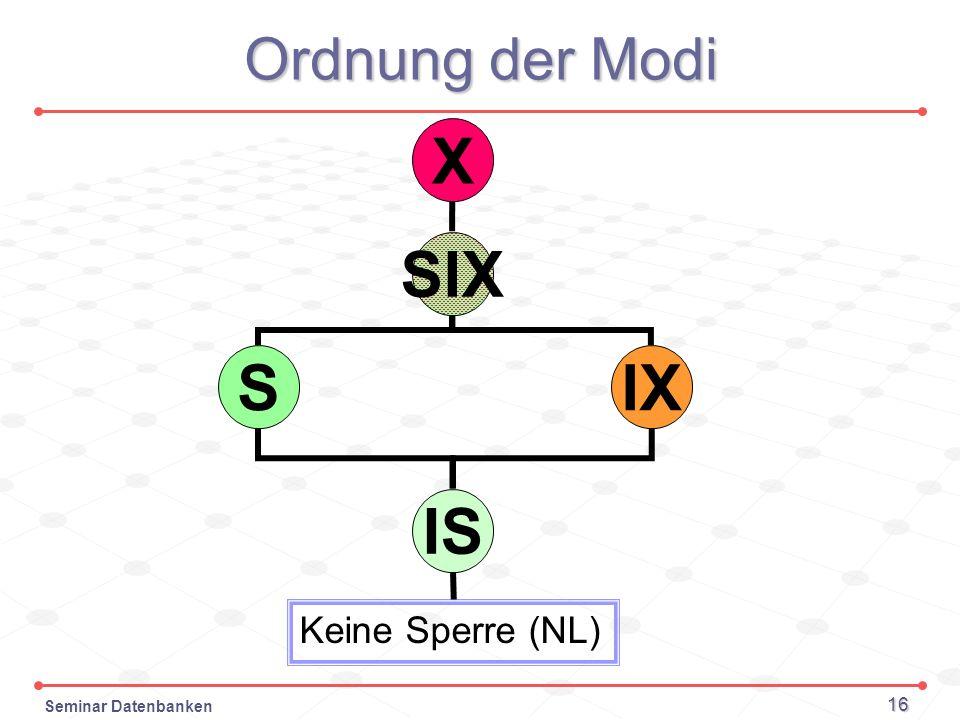 Seminar Datenbanken 16 Ordnung der Modi Keine Sperre (NL) IS IXS SIX X