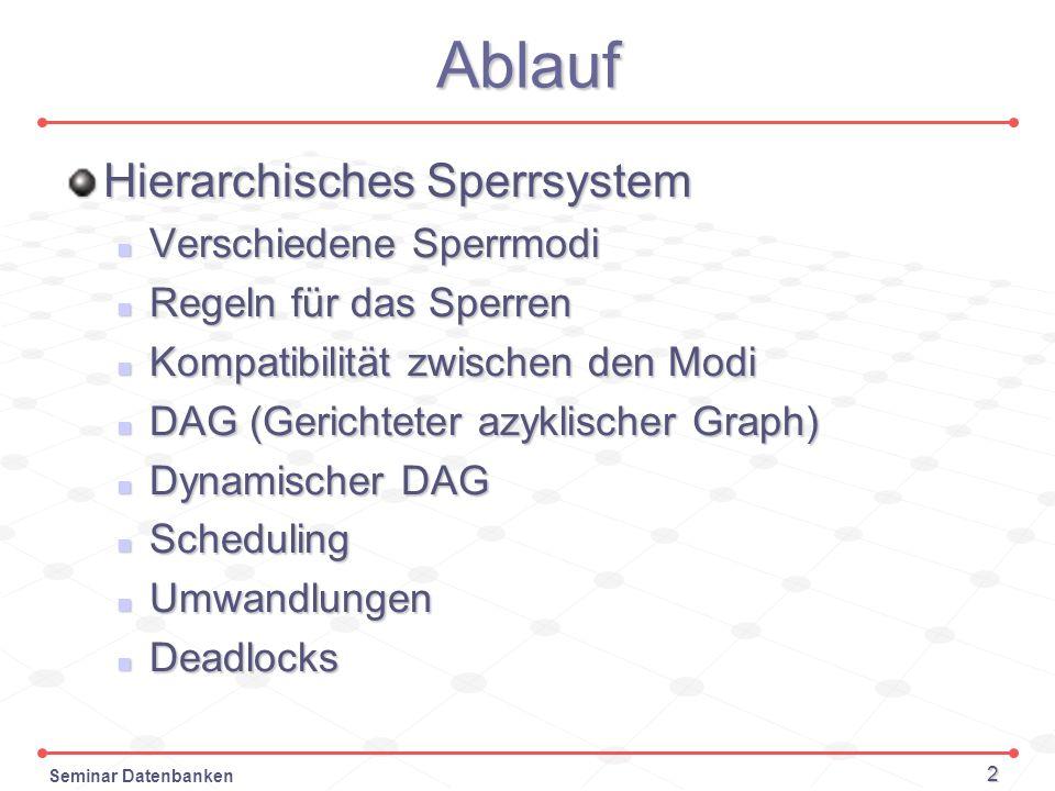 Seminar Datenbanken 23 Scheduling IXSISX Einfachstes Prinzip: First In First Out (FIFO) IS IX Bewilligte Gruppe Keine Sperre (NL) IS IXS SIX X ISIX