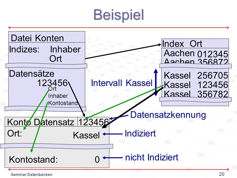 Seminar Datenbanken 20 Beispiel Konto Datensatz Ort: Kassel Kontostand:0 Indiziert nicht Indiziert 123456 Datensatzkennung Index Ort Aachen 012345 Aac