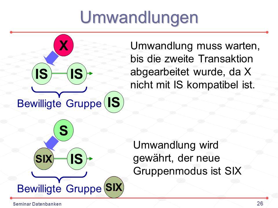 Seminar Datenbanken 26 Umwandlungen IS Bewilligte Gruppe X Umwandlung muss warten, bis die zweite Transaktion abgearbeitet wurde, da X nicht mit IS ko