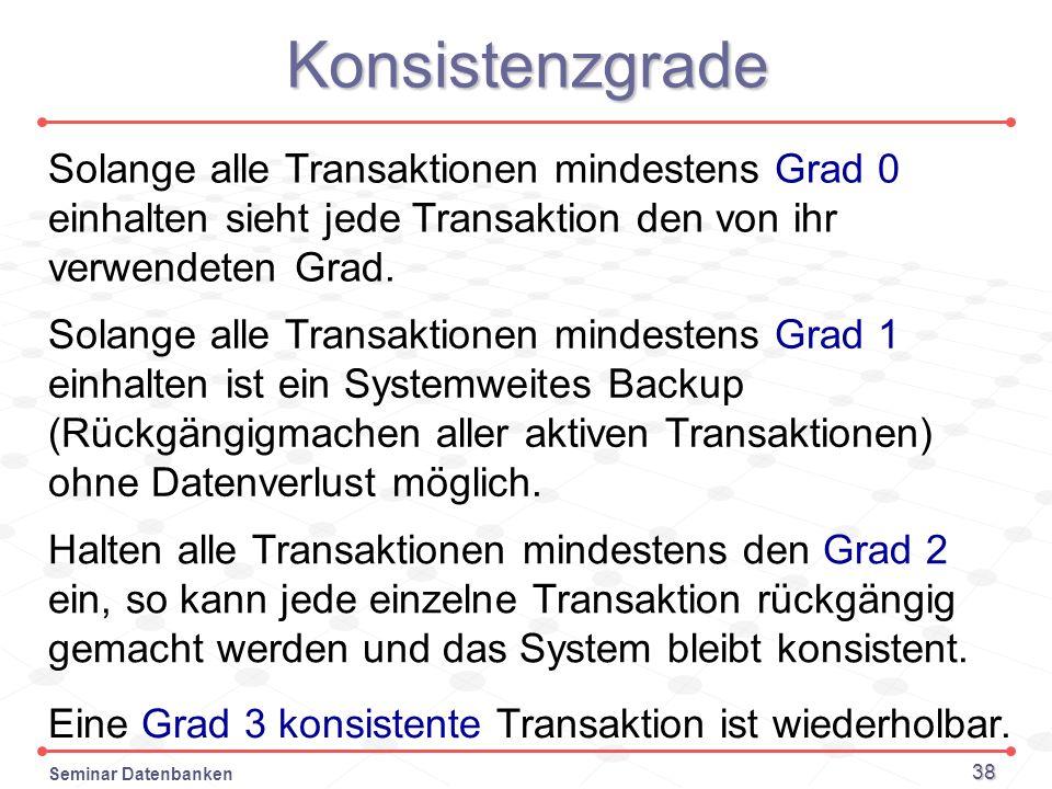 Seminar Datenbanken 38 Konsistenzgrade Solange alle Transaktionen mindestens Grad 0 einhalten sieht jede Transaktion den von ihr verwendeten Grad. Sol