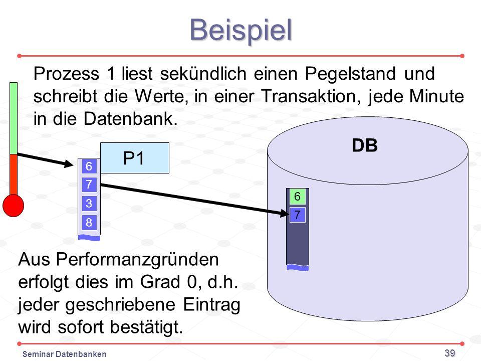 Seminar Datenbanken 39 Beispiel Prozess 1 liest sekündlich einen Pegelstand und schreibt die Werte, in einer Transaktion, jede Minute in die Datenbank