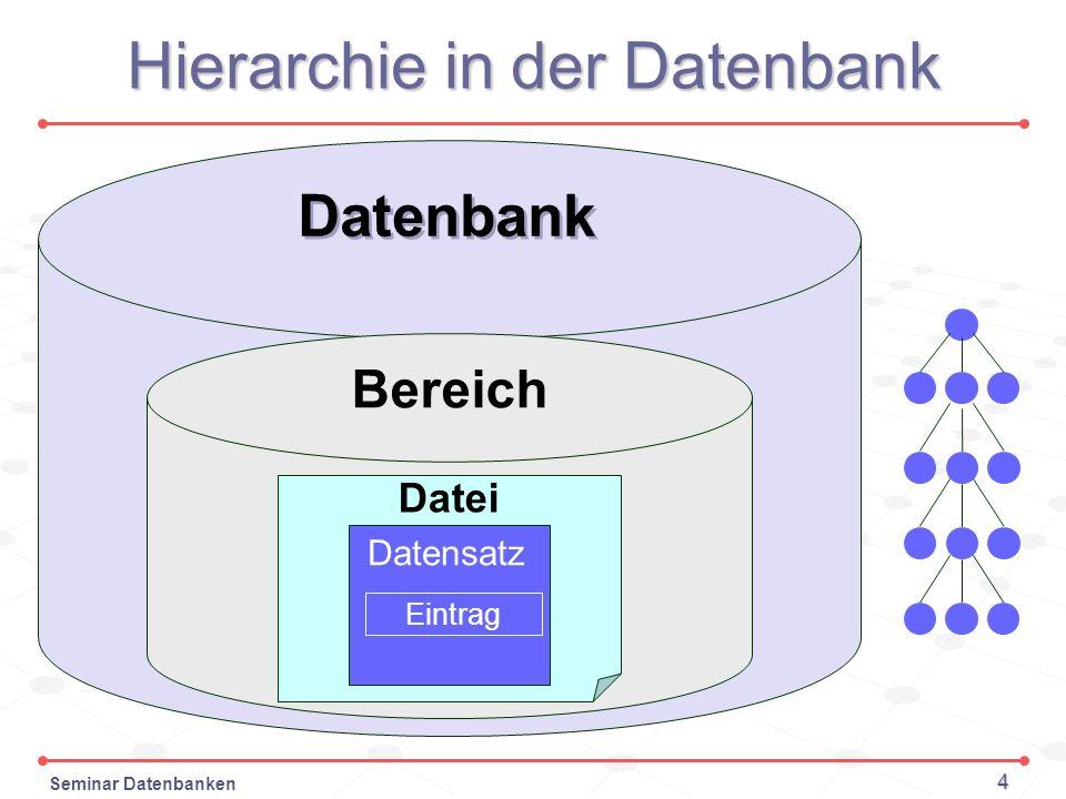 Seminar Datenbanken 25 Umwandlungen Benötigt nun eine Transaktion eine andere Art von Zugang zu einem Knoten, so muss der Modus umgewandelt werden.