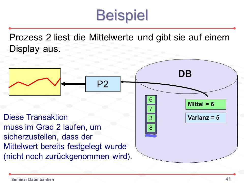 Seminar Datenbanken 41 Beispiel Prozess 2 liest die Mittelwerte und gibt sie auf einem Display aus. 6 7 DB 3 8 P2 Mittel = 6 Varianz = 5 Diese Transak