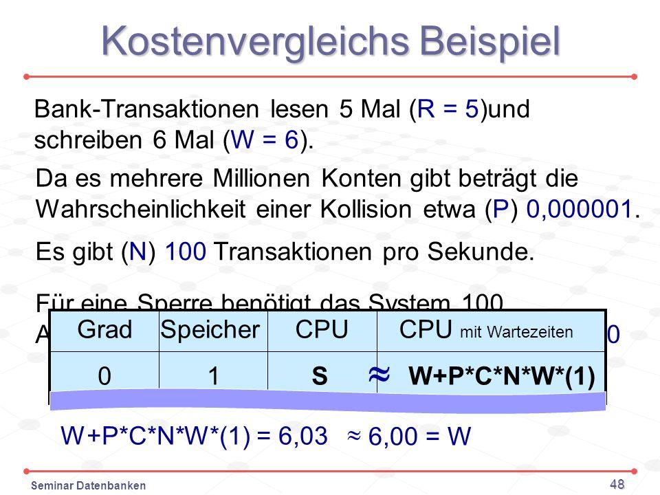 Seminar Datenbanken 48 Kostenvergleichs Beispiel Bank-Transaktionen lesen 5 Mal (R = 5)und schreiben 6 Mal (W = 6). Da es mehrere Millionen Konten gib