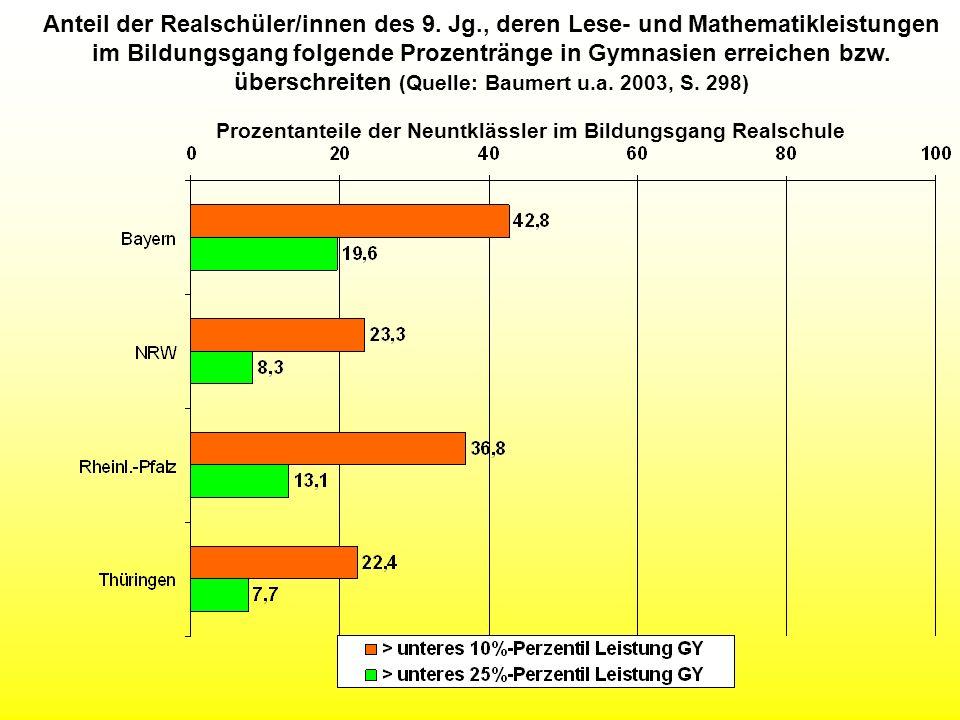 Anteil der Realschüler/innen des 9. Jg., deren Lese- und Mathematikleistungen im Bildungsgang folgende Prozentränge in Gymnasien erreichen bzw. übersc