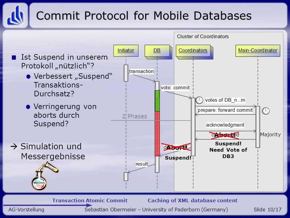 Transaction Atomic Commit Caching of XML database content AG-Vorstellung Sebastian Obermeier – University of Paderborn (Germany)Slide 10/17 Commit Protocol for Mobile Databases Majority Ist Suspend in unserem Protokoll nützlich.