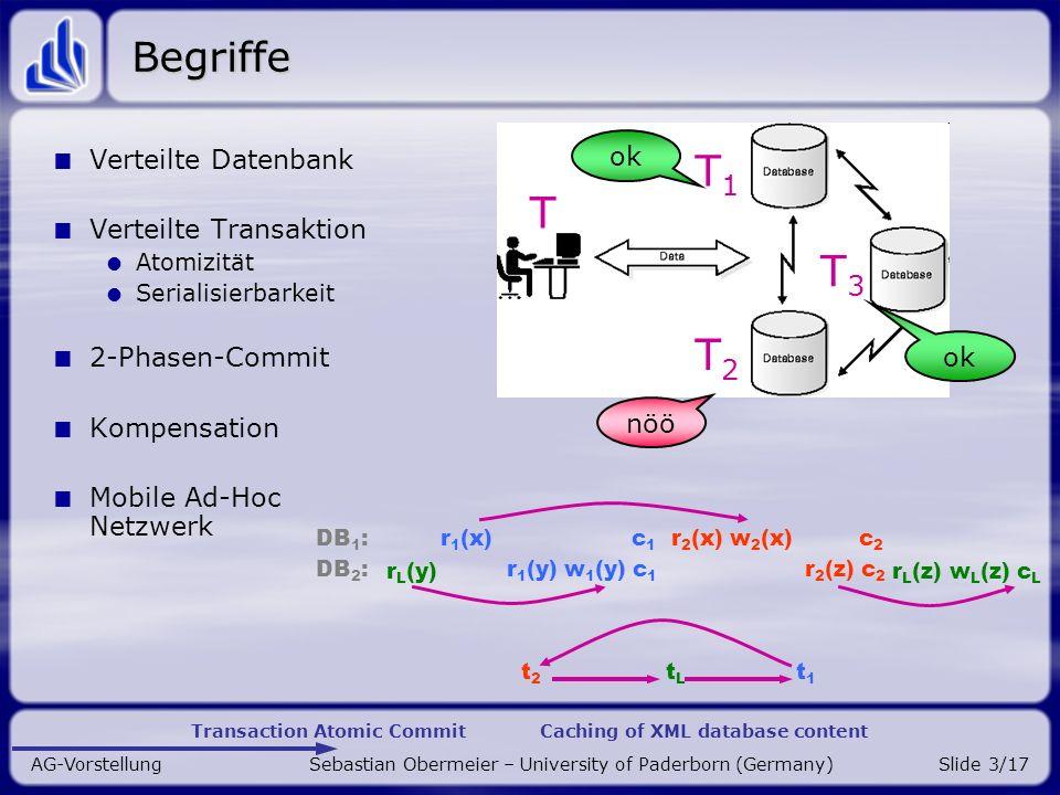 Transaction Atomic Commit Caching of XML database content AG-Vorstellung Sebastian Obermeier – University of Paderborn (Germany)Slide 14/17 Research: Semantic-Caching 1 KeyIPSegments JobDBAll Job1S1; S4 Job2S5; S6 Lookup Query S1 & S4 Key-Based Routing Job S1 S3 S4 S2 S6 S5 Segmentierung S1 S4 To: JobLookup 2 Segmentierungstechnik Erstellen guter Segmentierung Overhead (Dynamische) Anpassung an Queries / Anfrageprofile versionierte Segmentierung Datenverteilungsstrategien Lookup-Mechanismen Lookup-Caching Spinnennetz-Caching