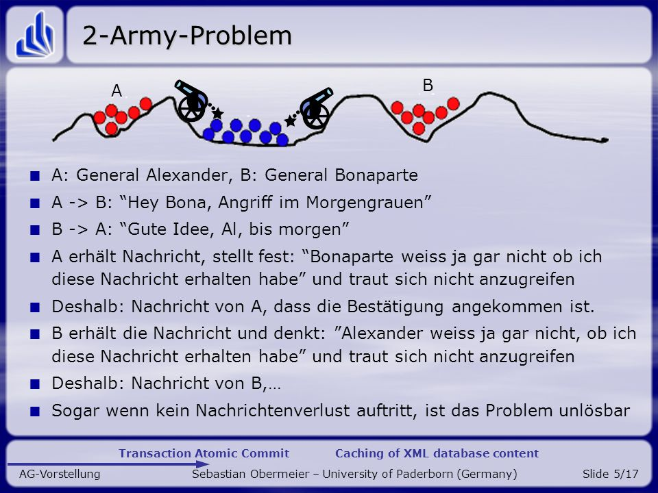 Transaction Atomic Commit Caching of XML database content AG-Vorstellung Sebastian Obermeier – University of Paderborn (Germany)Slide 5/17 2-Army-Problem A: General Alexander, B: General Bonaparte A -> B: Hey Bona, Angriff im Morgengrauen B -> A: Gute Idee, Al, bis morgen A erhält Nachricht, stellt fest: Bonaparte weiss ja gar nicht ob ich diese Nachricht erhalten habe und traut sich nicht anzugreifen Deshalb: Nachricht von A, dass die Bestätigung angekommen ist.