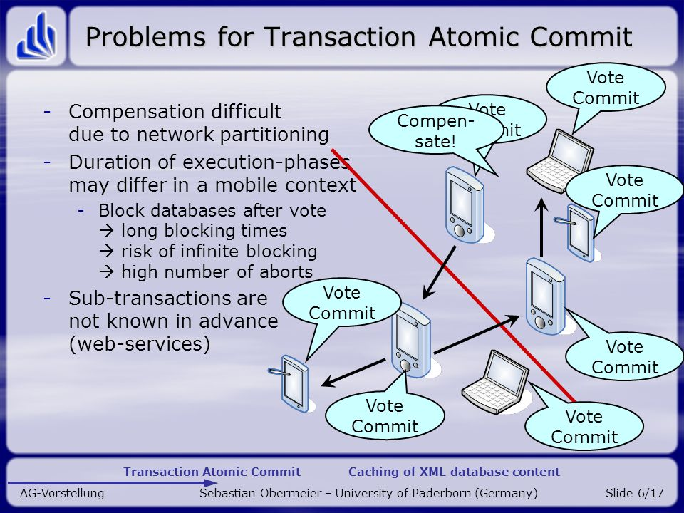 Transaction Atomic Commit Caching of XML database content AG-Vorstellung Sebastian Obermeier – University of Paderborn (Germany)Slide 6/17 Problems for Transaction Atomic Commit -Compensation difficult due to network partitioning -Duration of execution-phases may differ in a mobile context -Block databases after vote long blocking times risk of infinite blocking high number of aborts -Sub-transactions are not known in advance (web-services) Vote Commit Compen- sate!