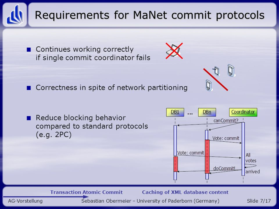 Transaction Atomic Commit Caching of XML database content AG-Vorstellung Sebastian Obermeier – University of Paderborn (Germany)Slide 8/17 Current Research: Transaction Atomic Commit + Suspend state reduces blocking time: + After sub-transaction is ready to vote, DB still controls resources Non blocking state + Reduce aborts due to conflicting concurrent transactions + Repeatable sub-transactions + Reusable sub-transactions + Identify all dynamically invoked sub-transactions ( web-services) + Use multiple coordinators abort repeat reuse Frage: Blockierungs- Reduzierung höherer Transaktions- durchsatz?