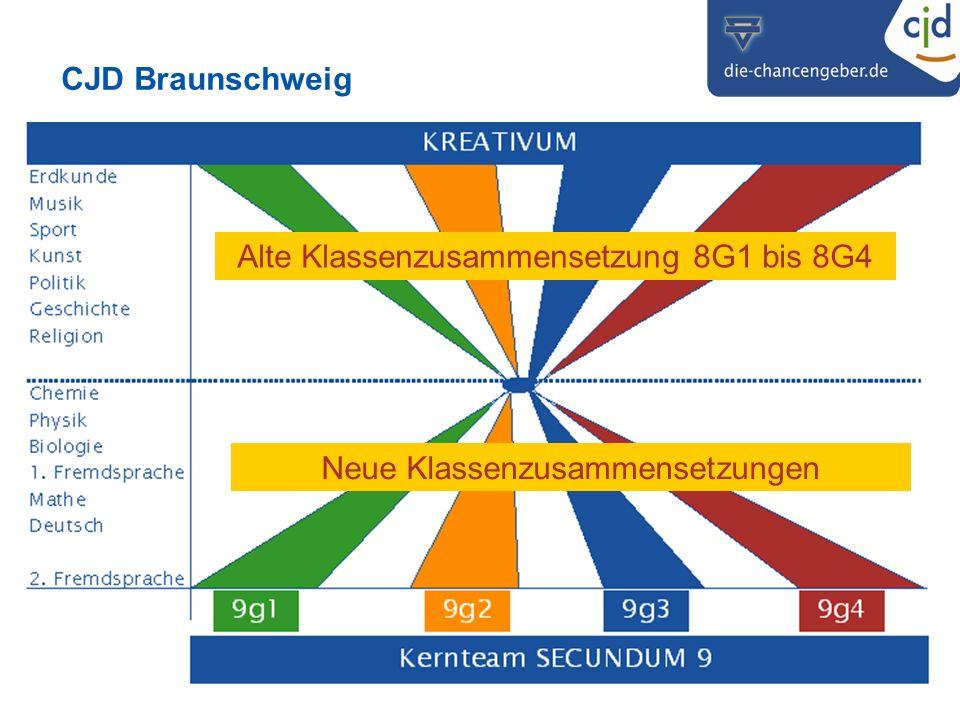 CJD Braunschweig Alte Klassenzusammensetzung 8G1 bis 8G4 Neue Klassenzusammensetzungen