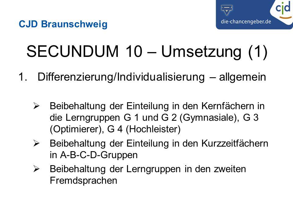 CJD Braunschweig SECUNDUM 10 – Umsetzung (1) 1.Differenzierung/Individualisierung – allgemein Beibehaltung der Einteilung in den Kernfächern in die Lerngruppen G 1 und G 2 (Gymnasiale), G 3 (Optimierer), G 4 (Hochleister) Beibehaltung der Einteilung in den Kurzzeitfächern in A-B-C-D-Gruppen Beibehaltung der Lerngruppen in den zweiten Fremdsprachen