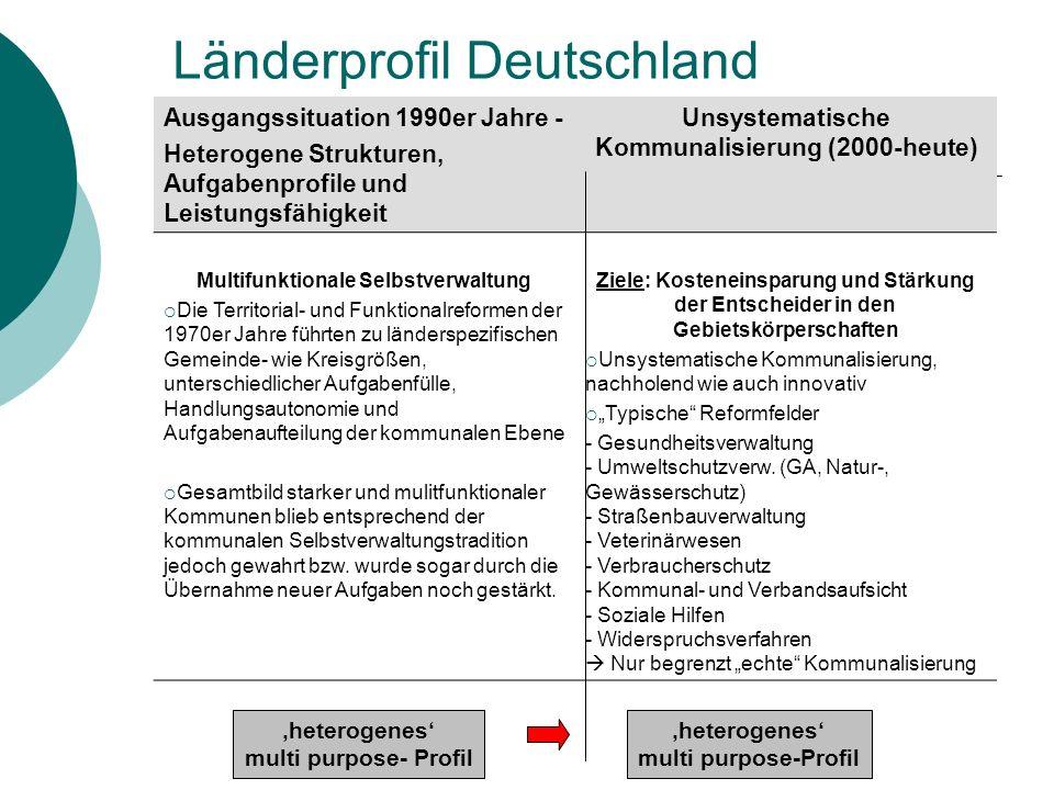 Länderprofil Deutschland Ausgangssituation 1990er Jahre - Heterogene Strukturen, Aufgabenprofile und Leistungsfähigkeit Unsystematische Kommunalisieru