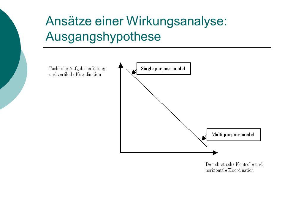 Ansätze einer Wirkungsanalyse: Ausgangshypothese
