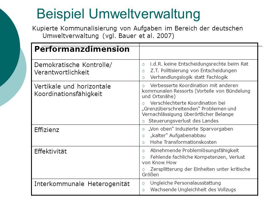 Beispiel Umweltverwaltung Kupierte Kommunalisierung von Aufgaben im Bereich der deutschen Umweltverwaltung (vgl. Bauer et al. 2007) Performanzdimensio